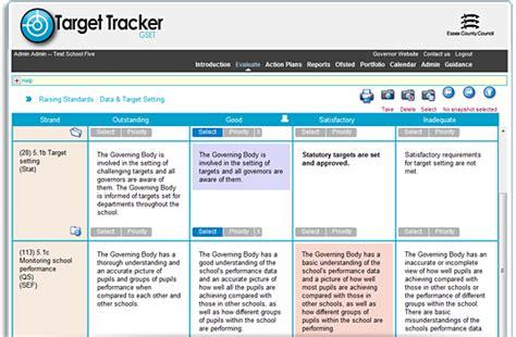 governance self evaluation tracker gset