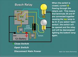 Subaru Legacy Air Conditioning Switch Relay Circuit Wiring