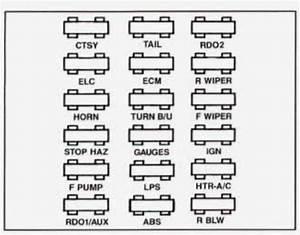 Pontiac Trans Sport  1995  - Fuse Box Diagram