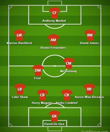 Man United's expected starting lineup against Tottenham ...