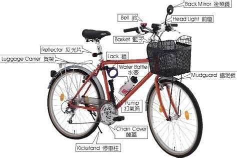 腳踏車的各部分零件名稱 @ 黃昏的甘蔗 :: 隨意窩 Xuite日誌