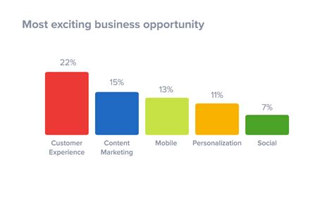 stats  consumer shopping trends   business
