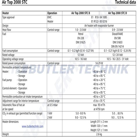 webasto marine heater air top 2000 s tc 12v boat heating 4111181a