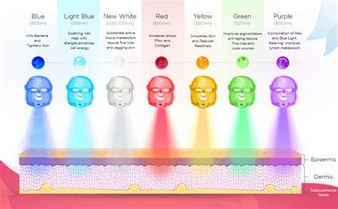 Amazon.com : Dermashine Pro Wireless 7 Color LED Mask for
