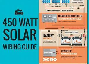 Solar Calculator And Diy Wiring Diagrams  With Images