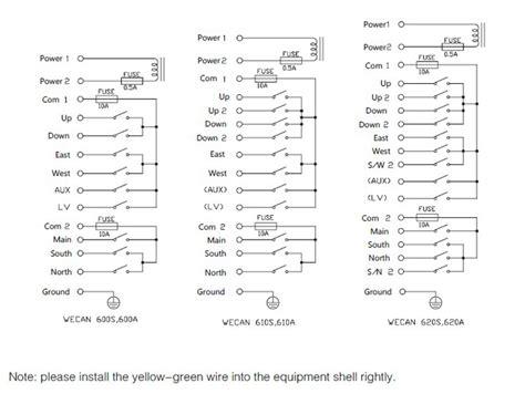 Remote For Overhead Crane Wiring Diagram by Overhead Crane Industrial Radio Remote Buy