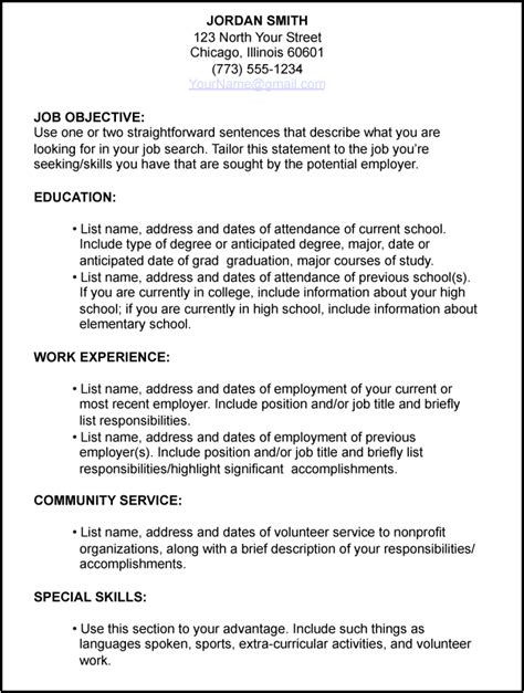 Cv And Resume Are Same Example Good Resume Template