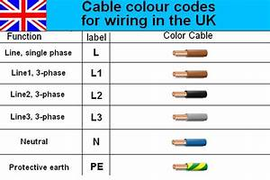 Color Coded Three Phase Wiring Diagram : australian 3 phase colour code standard electrical ~ A.2002-acura-tl-radio.info Haus und Dekorationen
