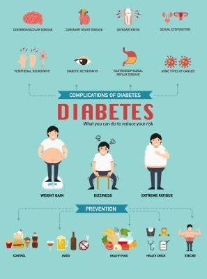 prediabetes diet  ultimate plan  avoid diabetes