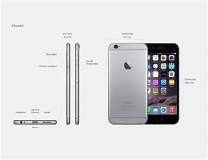 aanbieding iphone 6 plus abonnement