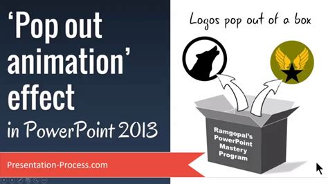 Pop Out Animation Effect In Powerpoint 2013