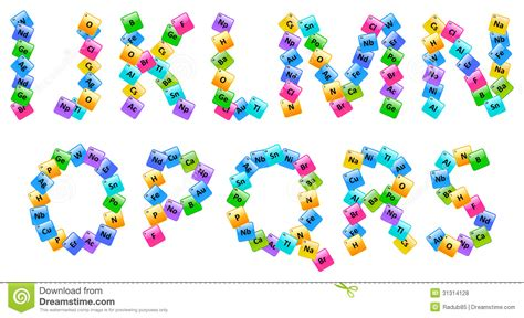 tabla peri 243 dica de letras alfabeto de los elementos