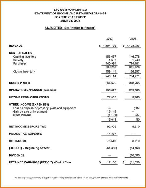 financial report template word example of a financial report event annual income