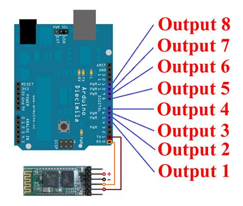 Android Arduino Bluetooth Control Kit For Home Automation