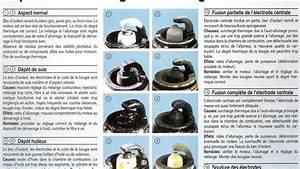 Tester Bobine Allumage Moto : rembobiner une bobine d allumage ma maison personnelle ~ Gottalentnigeria.com Avis de Voitures