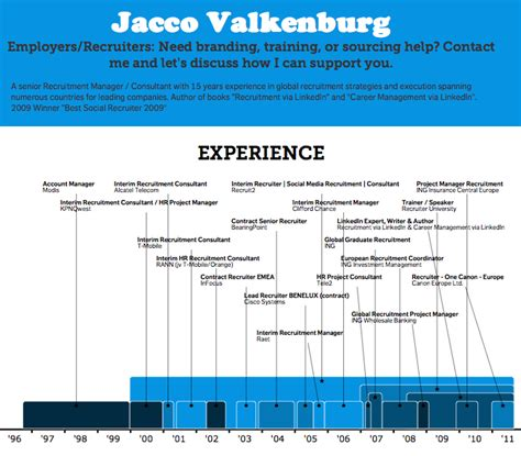 how to create your own infographic resume