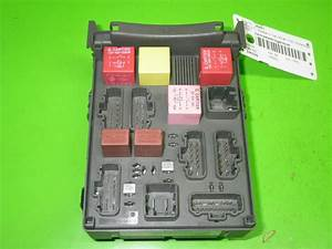 Fuse Box For Renault