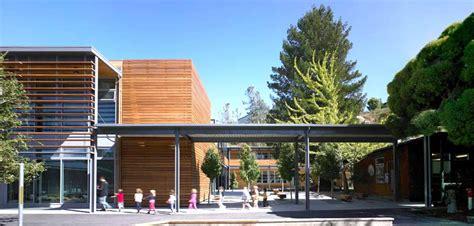 Landscape Architecture Schools Newsonair