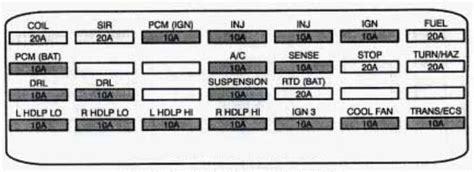 1993 Cadillac Fuse Box Diagram by Cadillac Seville 1993 Fuse Box Diagram Auto Genius
