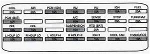 1992 Cadillac Seville Engine Compartment Diagram