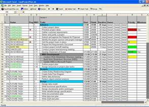 Gantt Chart Template Free Excel Sales Budget Template Excel
