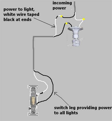single switch wiring diagram search