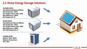CALB battery storage solutions for homes and businesses ...