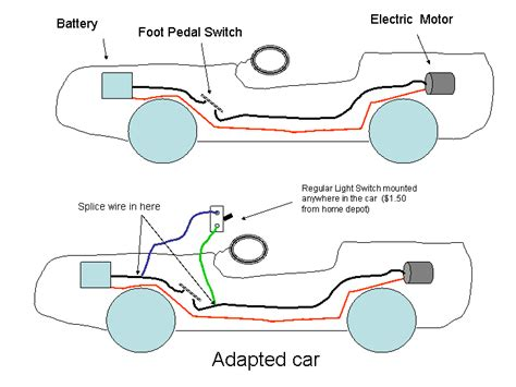 Ride Car Diagram Wiring Library Insweb