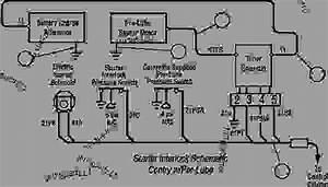 Starter Interlock Schematic