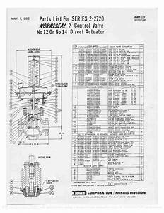 2720 Parts List  U0026 Schematic By Rmc Process Controls