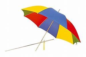 Sonnenschirm Kleiner Durchmesser : sonnenschirm camping test gartenbau f r jederman ganz einfach juli 2018 ~ Markanthonyermac.com Haus und Dekorationen