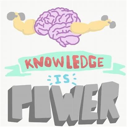 Knowledge Training Tribal Competitive Intelligence Lessonly