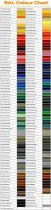 Ral In Pantone : how to choose a colour scheme with colour wheels and ral charts handy pinterest color ~ Markanthonyermac.com Haus und Dekorationen