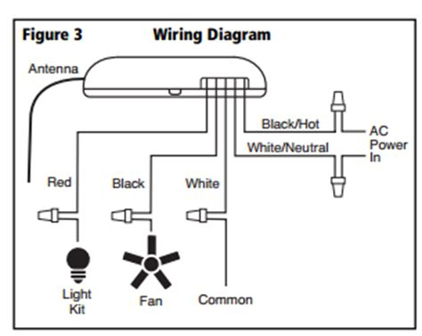 wiring a ceiling fan with remote and wall switch wiring how do i install a ceiling fan remote home