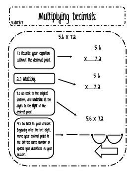 multiplying decimals interactive notes  abseas tpt