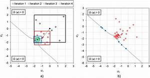 Iterations of the adaptive Kriging surrogate model for ...