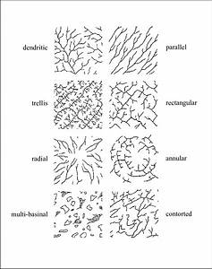 Examples Of Basic Drainage Patterns  After Howard  1967  P