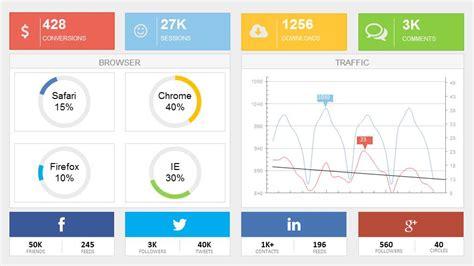 powerpoint dashboard template digital marketing dashboard powerpoint template slidemodel