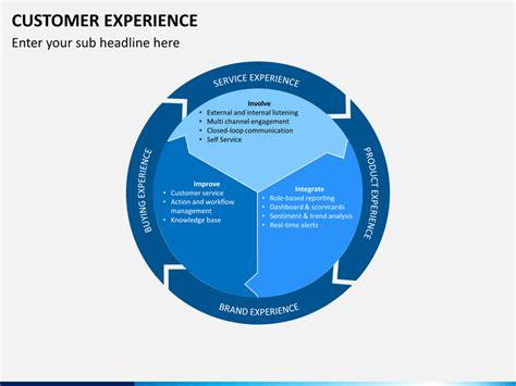 customer experience management cxm  cem powerpoint