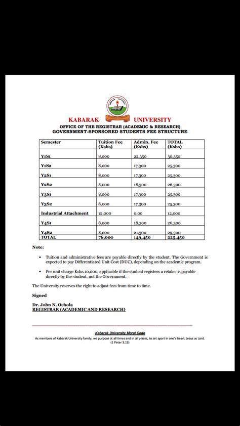 fee structure  kabarak university