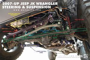 Wiring Diagram 2008 Jeep Wrangler Rubicon