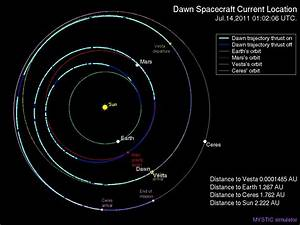 Ceres Asteroid Orbit - Pics about space