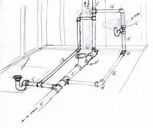 Resultado De Imagen De Toilet Installation Diagram