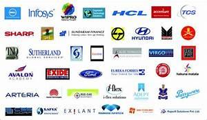Top 10 Best Multinational Companies in India