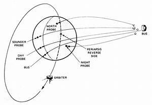 NASA's Unintentional Venus Lander | Drew Ex Machina
