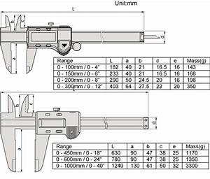 Mitutoyo   150 Mm Absolute Aos Digimatic Caliper Series With Absolute Encode Technology Spc