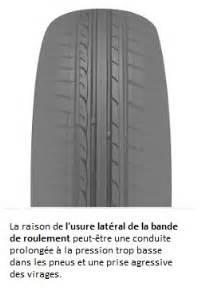 Usure Pneu Interieur : 10 choses que vos pneus vous apprennent sur votre voiture clicktire ~ Maxctalentgroup.com Avis de Voitures