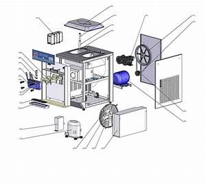 Machine Breakdown Diagram