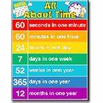 Scientific Method Flip Chart Patch Products Calendar Wall Pocket Chart Reviews Wayfair