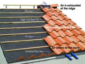 Painting Home Interior Cost Roofing Us Veterans Home Services Inc